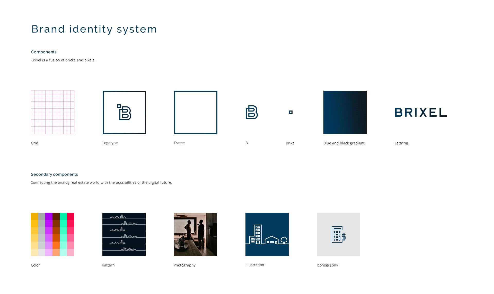 Showcase Brand Design System
